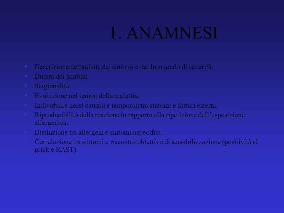 1. ANAMNESI Descrizione dettagliata dei sintomi e del loro grado di severità.