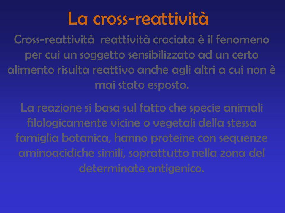 La cross-reattività Cross-reattività reattività crociata è il fenomeno per cui un soggetto sensibilizzato ad un certo alimento risulta reattivo anche agli altri a cui non è mai stato esposto.