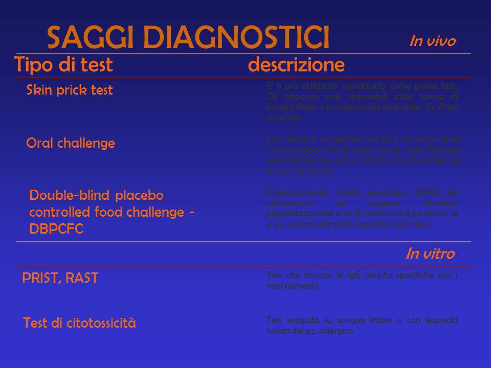 SAGGI DIAGNOSTICI Tipo di testdescrizione Skin prick test E il più utilizzato soprattutto come primo test.