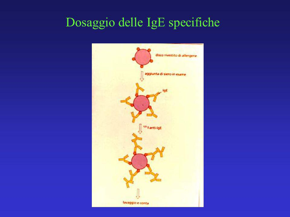 Dosaggio delle IgE specifiche