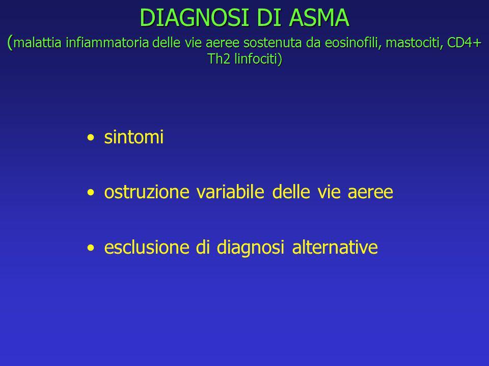DIAGNOSI DI ASMA ( malattia infiammatoria delle vie aeree sostenuta da eosinofili, mastociti, CD4+ Th2 linfociti) sintomi ostruzione variabile delle vie aeree esclusione di diagnosi alternative