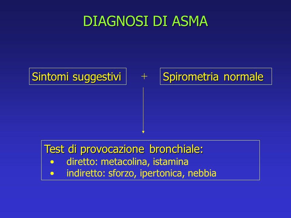 DIAGNOSI DI ASMA Sintomi suggestivi Spirometria normale + Test di provocazione bronchiale: diretto: metacolina, istamina indiretto: sforzo, ipertonica, nebbia