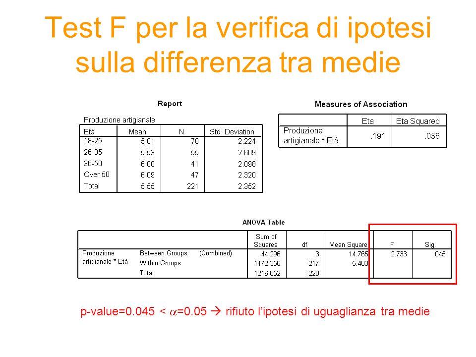 p-value=0.045 < =0.05 rifiuto lipotesi di uguaglianza tra medie