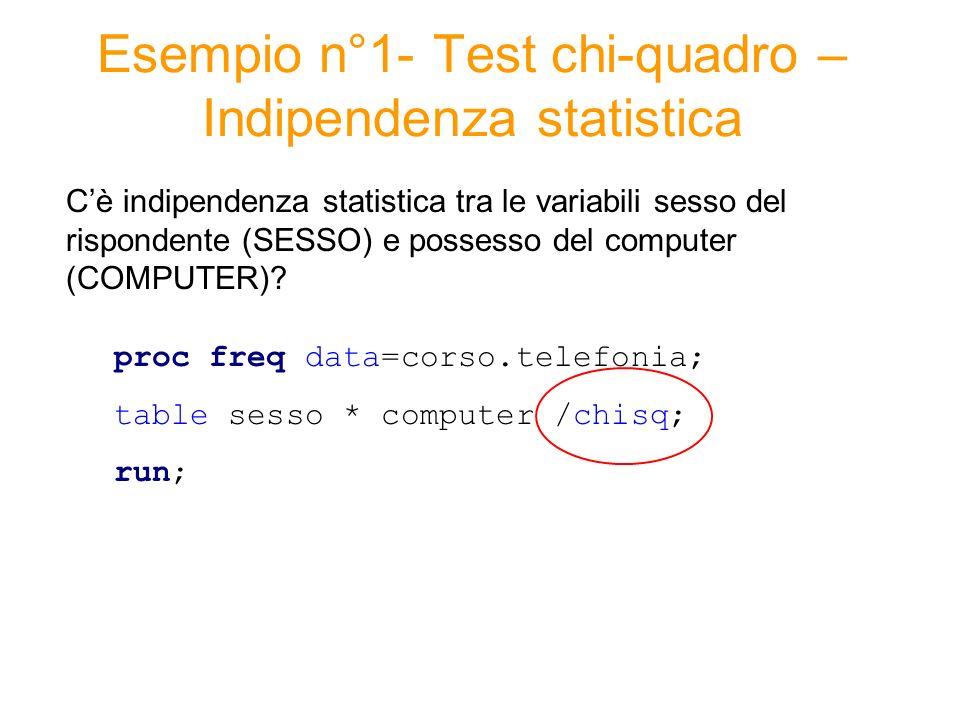Esempio n°1- Test chi-quadro – Indipendenza statistica proc freq data=corso.telefonia; table sesso * computer /chisq; run; Cè indipendenza statistica