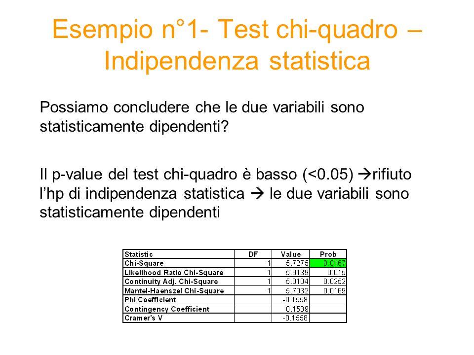 Il p-value del test chi-quadro è basso (<0.05) rifiuto lhp di indipendenza statistica le due variabili sono statisticamente dipendenti Possiamo conclu