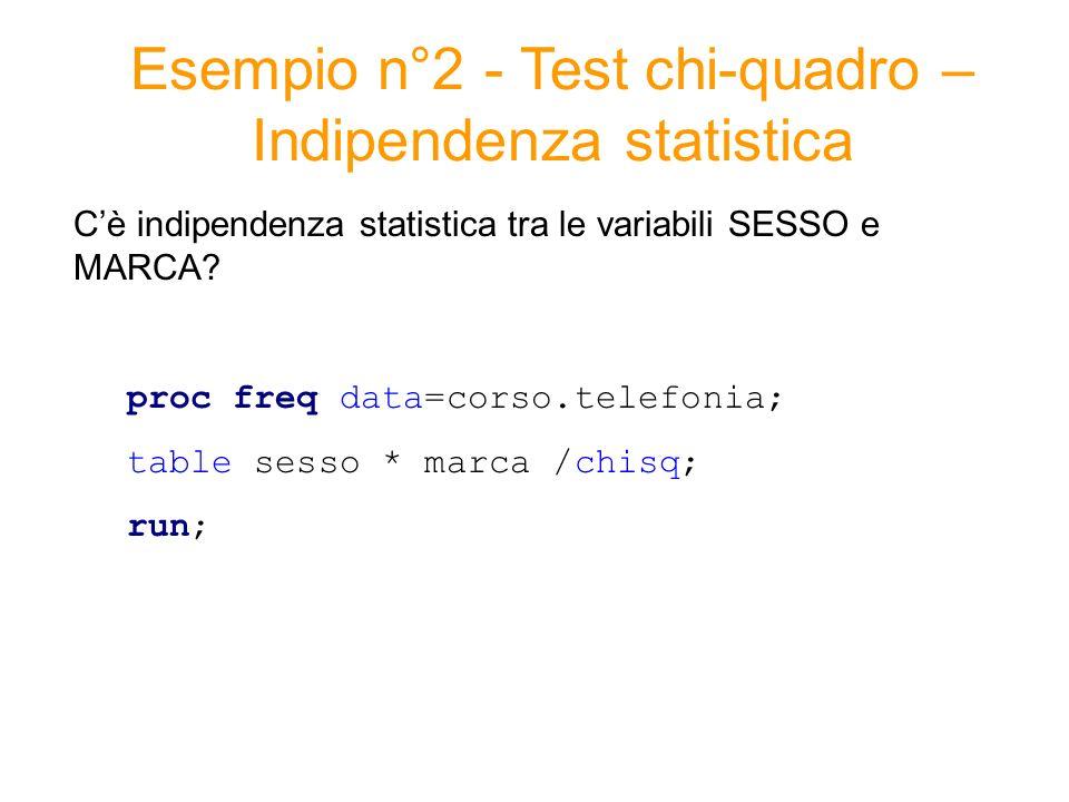 proc freq data=corso.telefonia; table sesso * marca /chisq; run; Cè indipendenza statistica tra le variabili SESSO e MARCA? Esempio n°2 - Test chi-qua