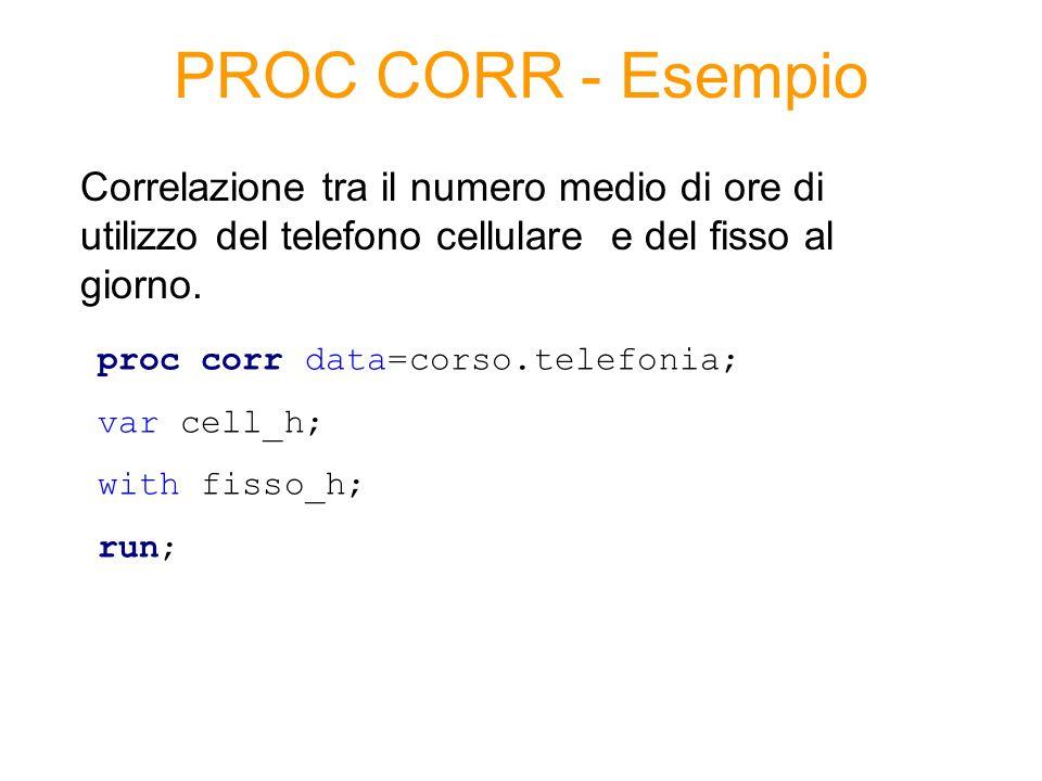 PROC CORR - Esempio Correlazione tra il numero medio di ore di utilizzo del telefono cellulare e del fisso al giorno. proc corr data=corso.telefonia;