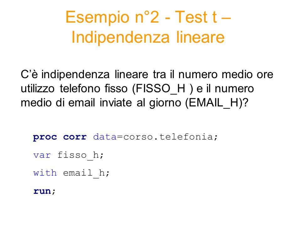 Esempio n°2 - Test t – Indipendenza lineare Cè indipendenza lineare tra il numero medio ore utilizzo telefono fisso (FISSO_H ) e il numero medio di em