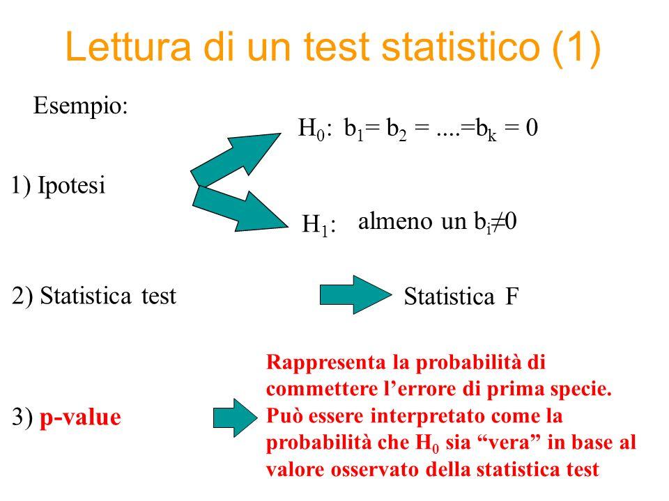 Lettura di un test statistico (1) Esempio: almeno un b i 0 1) Ipotesi b 1 = b 2 =....=b k = 0H0:H0: H1:H1: 2) Statistica test Statistica F 3) p-value