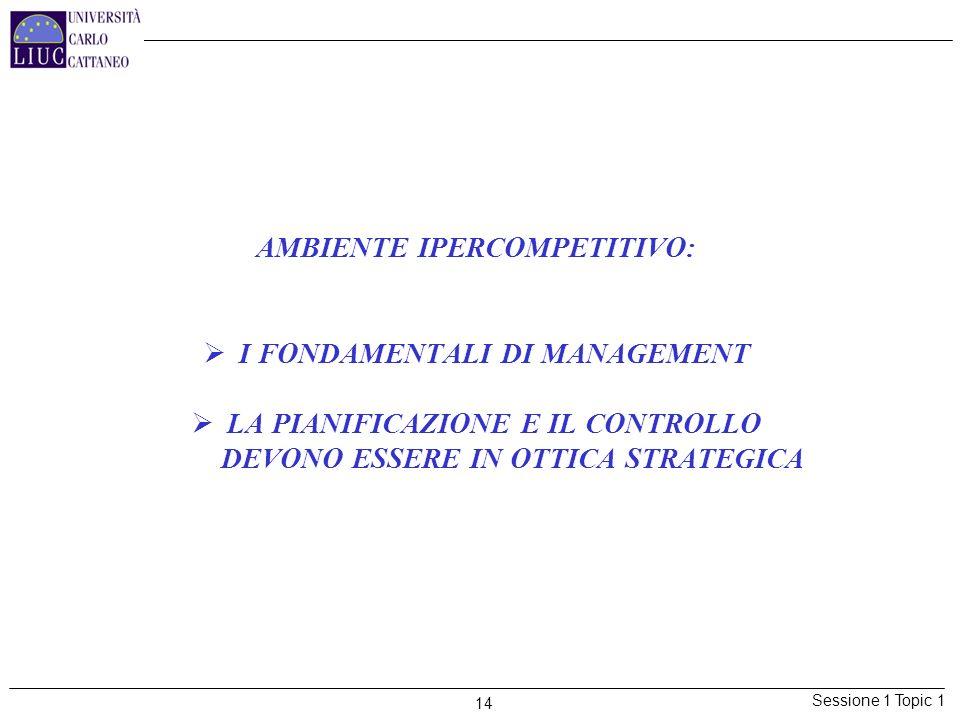 Sessione 1 Topic 1 14 AMBIENTE IPERCOMPETITIVO: I FONDAMENTALI DI MANAGEMENT LA PIANIFICAZIONE E IL CONTROLLO DEVONO ESSERE IN OTTICA STRATEGICA