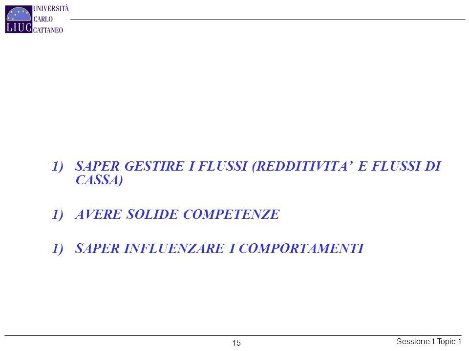 Sessione 1 Topic 1 15 IN UN AMBIENTE IPERCOMPETITIVO I FONDAMENTALI DI MANAGEMENT (PER FARE RAFTING) SONO: 1)SAPER GESTIRE I FLUSSI (REDDITIVITA E FLU