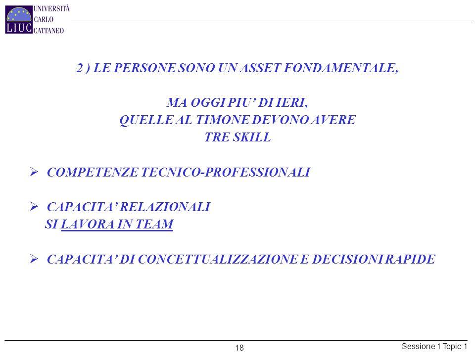 Sessione 1 Topic 1 18 2 ) LE PERSONE SONO UN ASSET FONDAMENTALE, MA OGGI PIU DI IERI, QUELLE AL TIMONE DEVONO AVERE TRE SKILL COMPETENZE TECNICO-PROFE