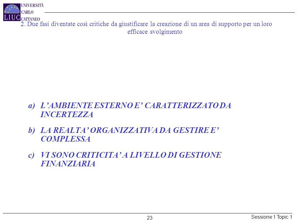 Sessione 1 Topic 1 23 2. Due fasi diventate così critiche da giustificare la creazione di un area di supporto per un loro efficace svolgimento LA CRIT