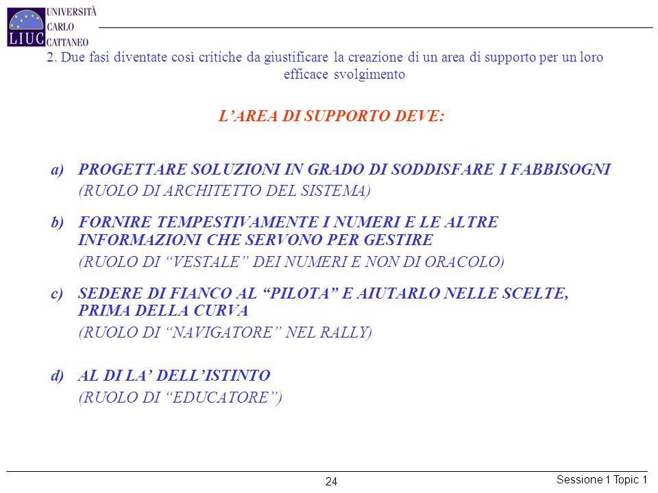 Sessione 1 Topic 1 24 LAREA DI SUPPORTO DEVE: a)PROGETTARE SOLUZIONI IN GRADO DI SODDISFARE I FABBISOGNI (RUOLO DI ARCHITETTO DEL SISTEMA) b)FORNIRE T