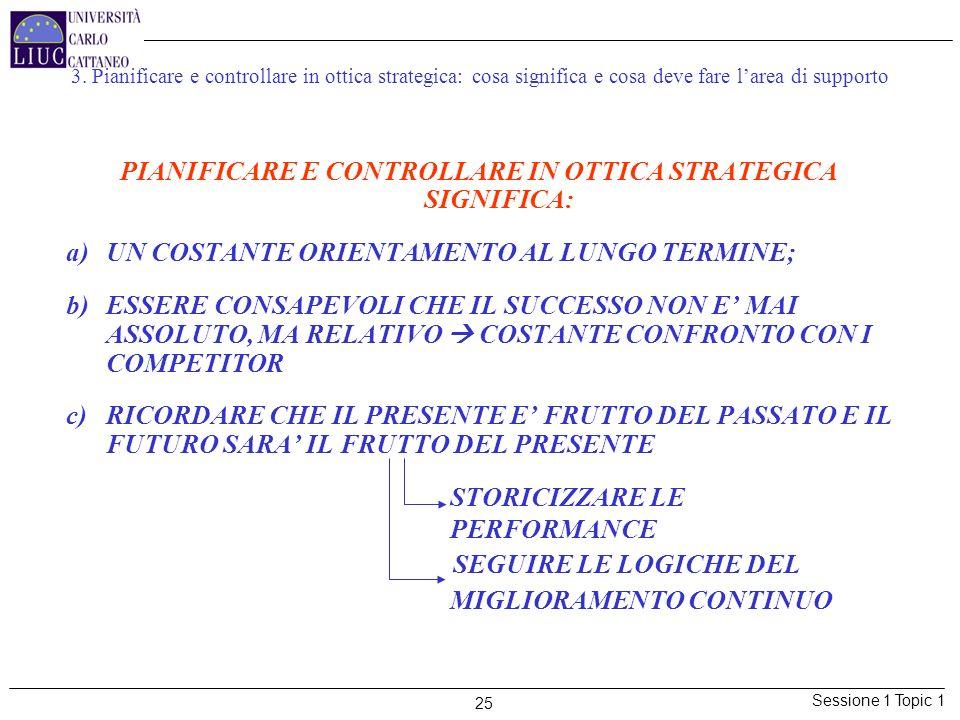 Sessione 1 Topic 1 25 3. Pianificare e controllare in ottica strategica: cosa significa e cosa deve fare larea di supporto PIANIFICARE E CONTROLLARE I