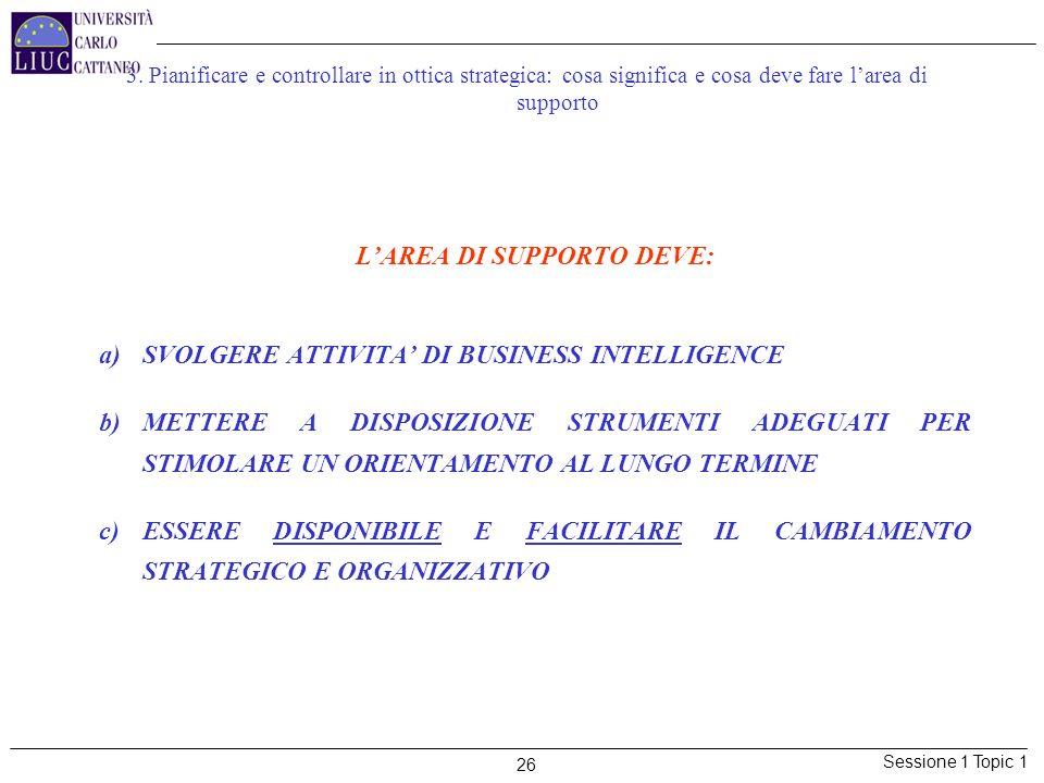 Sessione 1 Topic 1 26 LAREA DI SUPPORTO DEVE: a)SVOLGERE ATTIVITA DI BUSINESS INTELLIGENCE b)METTERE A DISPOSIZIONE STRUMENTI ADEGUATI PER STIMOLARE U