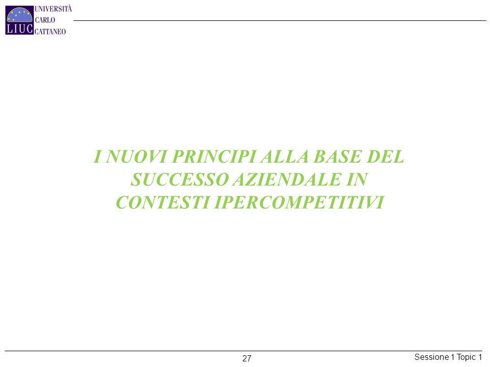 Sessione 1 Topic 1 27 I NUOVI PRINCIPI ALLA BASE DEL SUCCESSO AZIENDALE IN CONTESTI IPERCOMPETITIVI