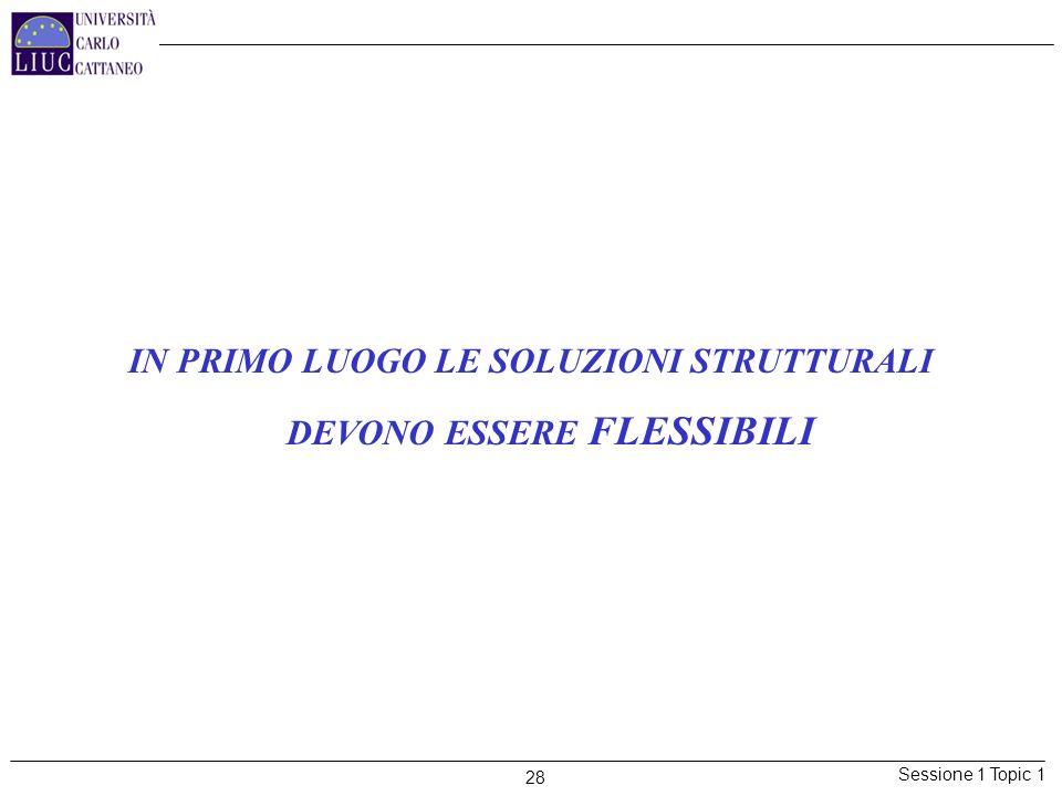 Sessione 1 Topic 1 28 IN PRIMO LUOGO LE SOLUZIONI STRUTTURALI DEVONO ESSERE FLESSIBILI