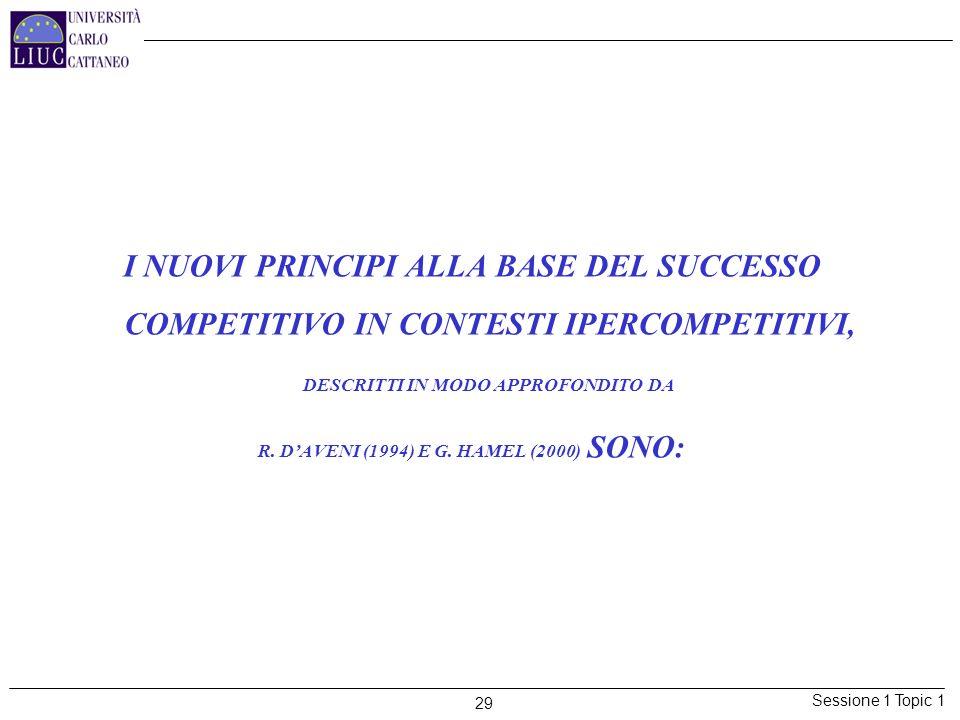 Sessione 1 Topic 1 29 I NUOVI PRINCIPI ALLA BASE DEL SUCCESSO COMPETITIVO IN CONTESTI IPERCOMPETITIVI, DESCRITTI IN MODO APPROFONDITO DA R. DAVENI (19