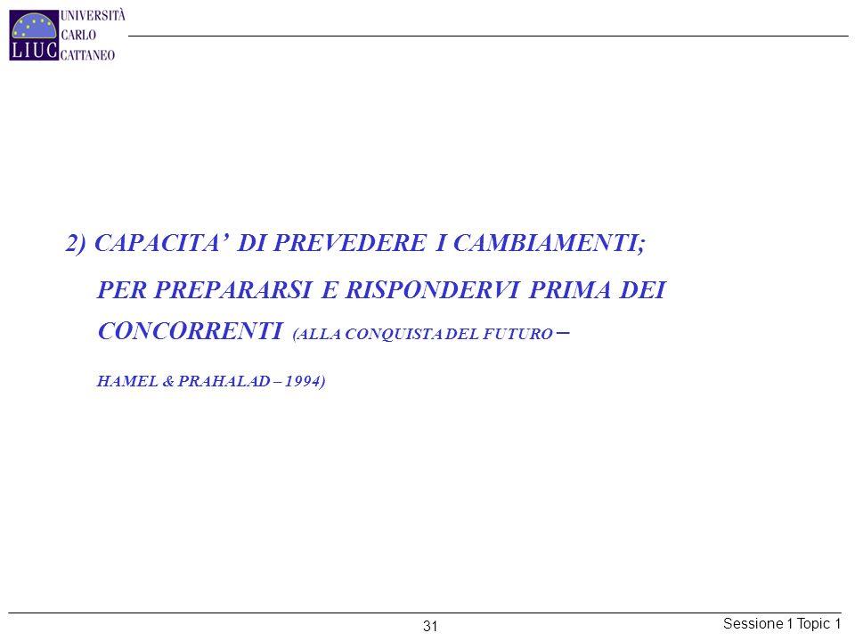 Sessione 1 Topic 1 31 2) CAPACITA DI PREVEDERE I CAMBIAMENTI; PER PREPARARSI E RISPONDERVI PRIMA DEI CONCORRENTI (ALLA CONQUISTA DEL FUTURO – HAMEL &