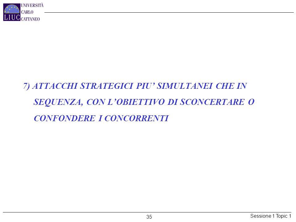 Sessione 1 Topic 1 35 7) ATTACCHI STRATEGICI PIU SIMULTANEI CHE IN SEQUENZA, CON LOBIETTIVO DI SCONCERTARE O CONFONDERE I CONCORRENTI