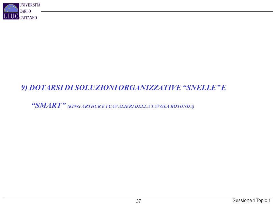 Sessione 1 Topic 1 37 9) DOTARSI DI SOLUZIONI ORGANIZZATIVE SNELLE E SMART (KING ARTHUR E I CAVALIERI DELLA TAVOLA ROTONDA)