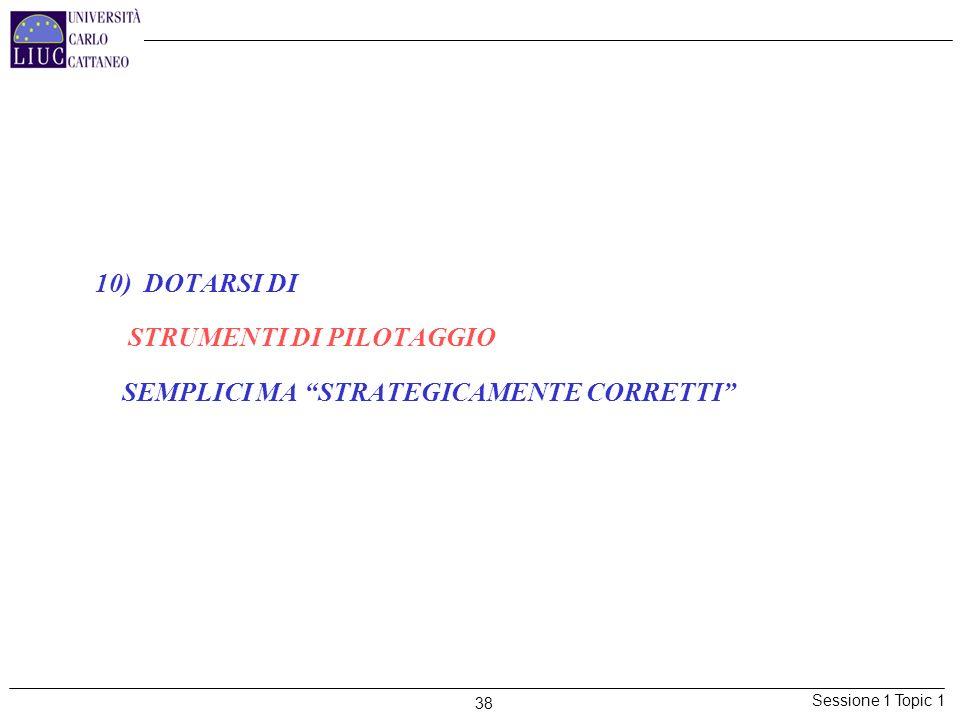 Sessione 1 Topic 1 38 10) DOTARSI DI STRUMENTI DI PILOTAGGIO SEMPLICI MA STRATEGICAMENTE CORRETTI