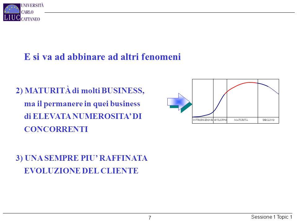 Sessione 1 Topic 1 7 INTRODUZIONESVILUPPOMATURITÀDECLINO E si va ad abbinare ad altri fenomeni 2) MATURITÀ di molti BUSINESS, ma il permanere in quei