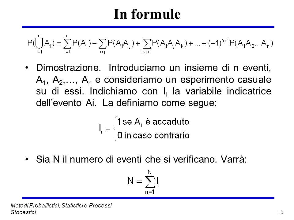 10 Metodi Probailistici, Statistici e Processi Stocastici In formule Dimostrazione. Introduciamo un insieme di n eventi, A 1, A 2,…, A n e consideriam