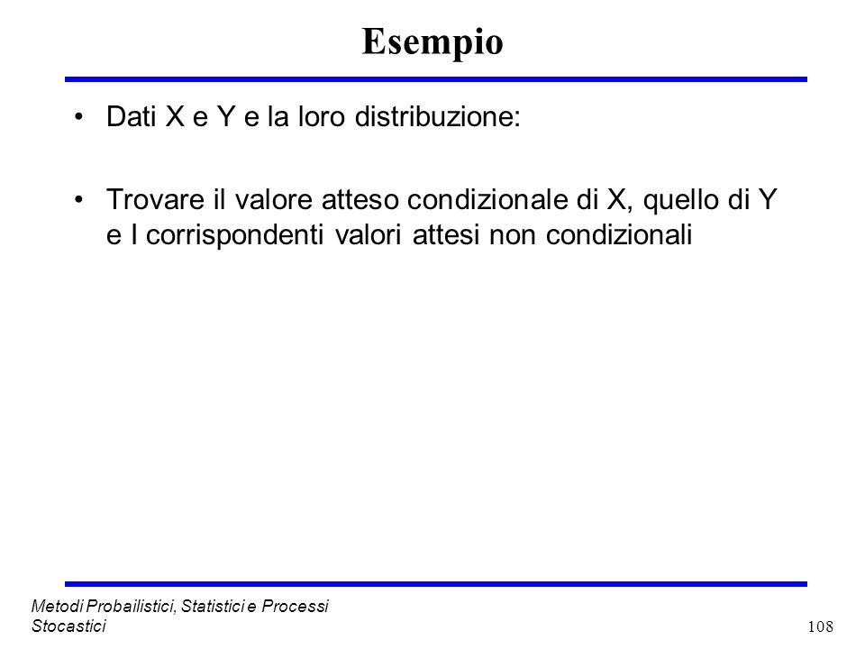 108 Metodi Probailistici, Statistici e Processi Stocastici Esempio Dati X e Y e la loro distribuzione: Trovare il valore atteso condizionale di X, que