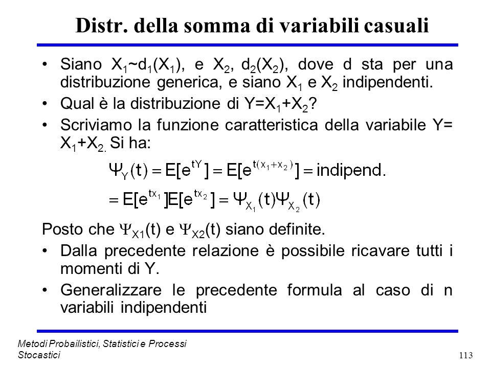113 Metodi Probailistici, Statistici e Processi Stocastici Distr. della somma di variabili casuali Siano X 1 ~d 1 (X 1 ), e X 2, d 2 (X 2 ), dove d st
