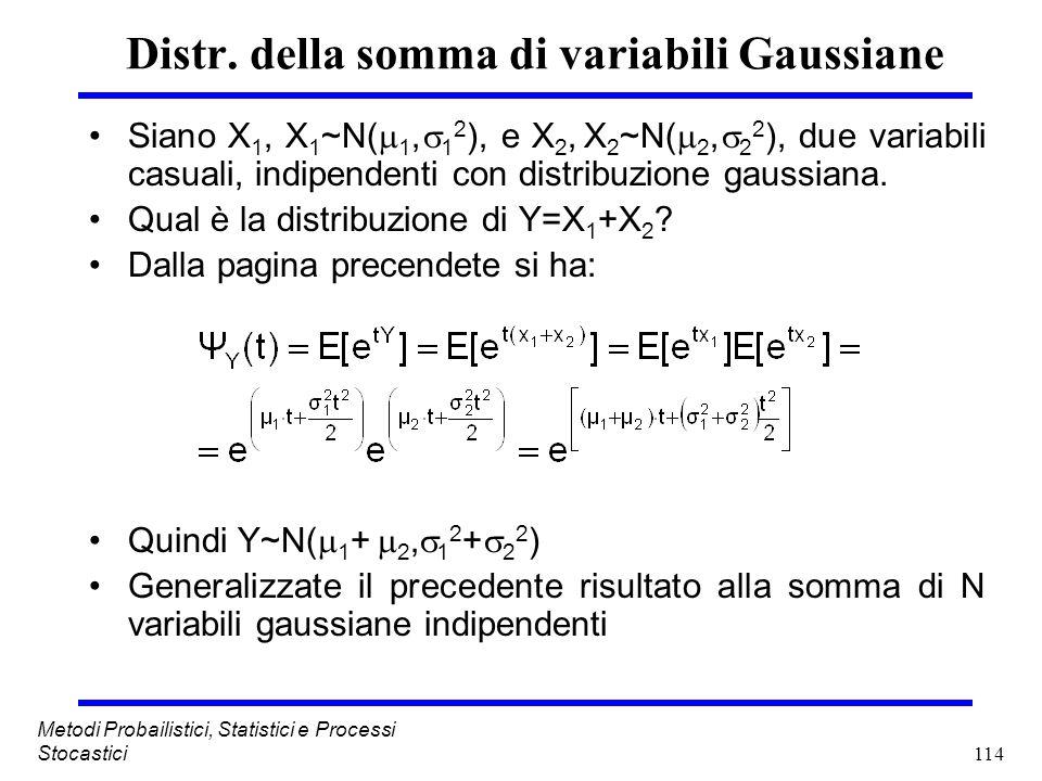 114 Metodi Probailistici, Statistici e Processi Stocastici Distr. della somma di variabili Gaussiane Siano X 1, X 1 ~N( 1, 1 2 ), e X 2, X 2 ~N( 2, 2