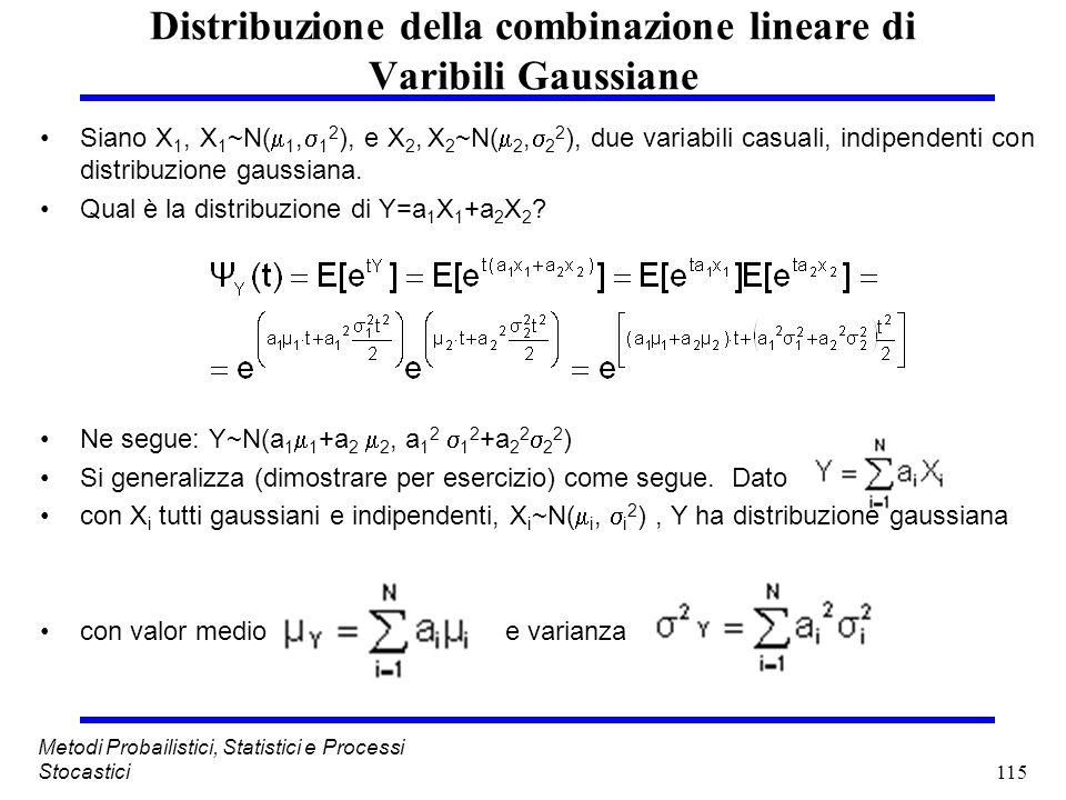 115 Metodi Probailistici, Statistici e Processi Stocastici Distribuzione della combinazione lineare di Varibili Gaussiane Siano X 1, X 1 ~N( 1, 1 2 ),