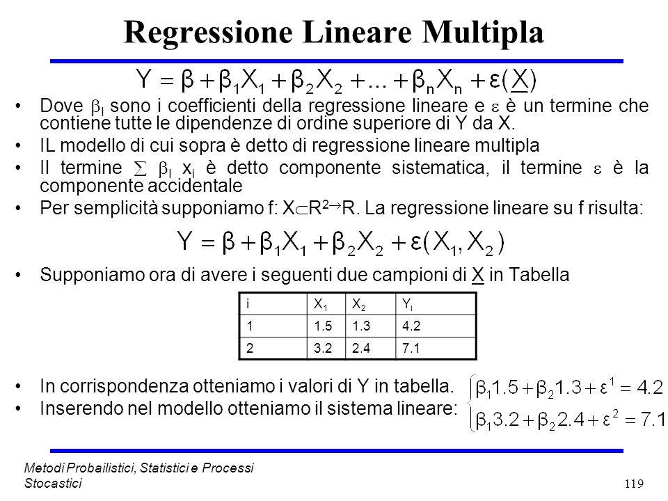 119 Metodi Probailistici, Statistici e Processi Stocastici Regressione Lineare Multipla Dove I sono i coefficienti della regressione lineare e è un te