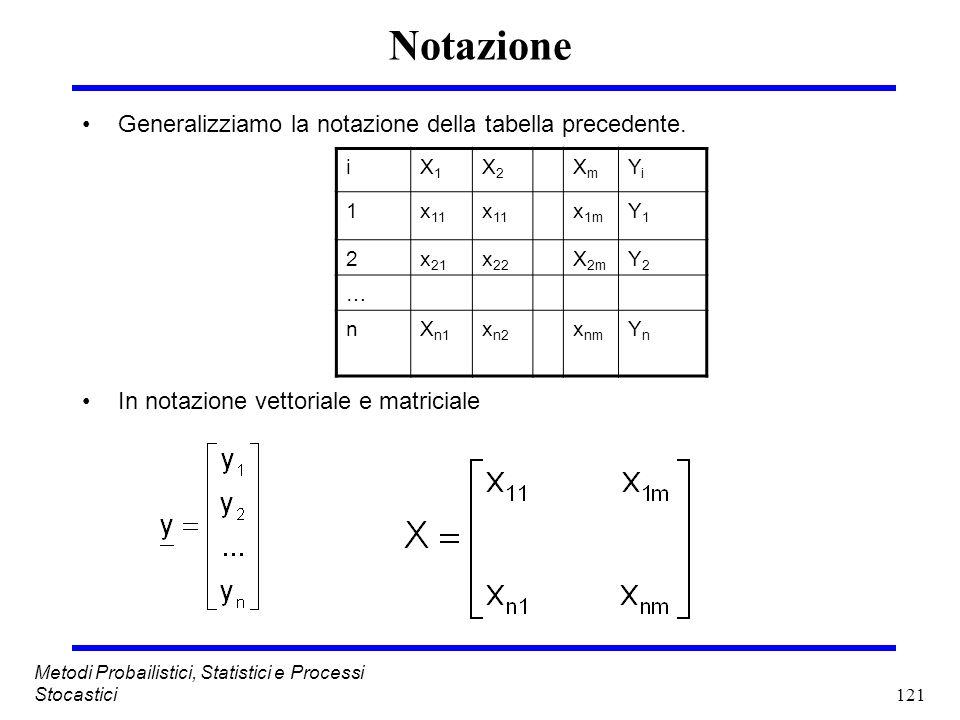 121 Metodi Probailistici, Statistici e Processi Stocastici Notazione Generalizziamo la notazione della tabella precedente. In notazione vettoriale e m