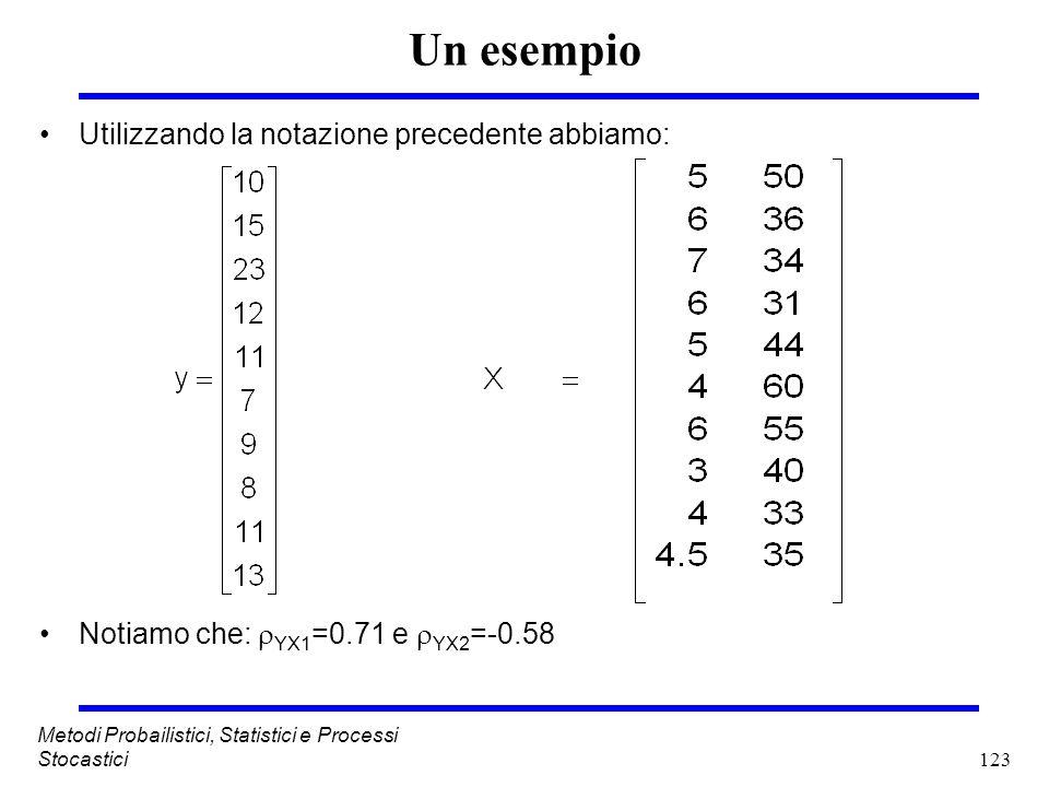 123 Metodi Probailistici, Statistici e Processi Stocastici Un esempio Utilizzando la notazione precedente abbiamo: Notiamo che: YX1 =0.71 e YX2 =-0.58