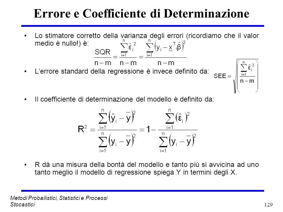 129 Metodi Probailistici, Statistici e Processi Stocastici Errore e Coefficiente di Determinazione Lo stimatore corretto della varianza degli errori (