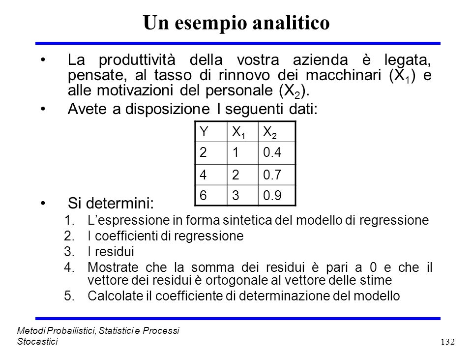 132 Metodi Probailistici, Statistici e Processi Stocastici Un esempio analitico La produttività della vostra azienda è legata, pensate, al tasso di ri