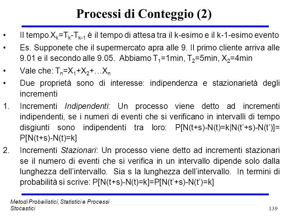 139 Metodi Probailistici, Statistici e Processi Stocastici Processi di Conteggio (2) Il tempo X k =T k -T k-1 è il tempo di attesa tra il k-esimo e il