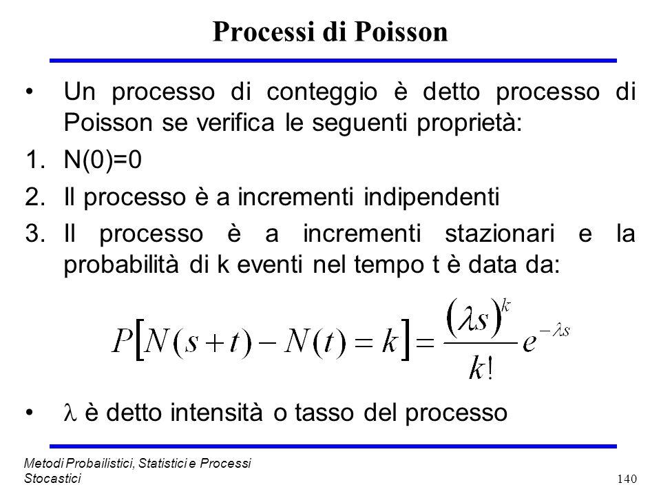 140 Metodi Probailistici, Statistici e Processi Stocastici Processi di Poisson Un processo di conteggio è detto processo di Poisson se verifica le seg