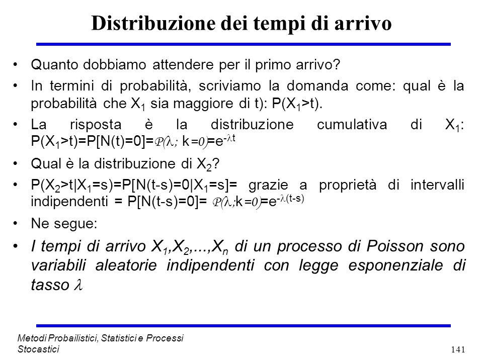 141 Metodi Probailistici, Statistici e Processi Stocastici Distribuzione dei tempi di arrivo Quanto dobbiamo attendere per il primo arrivo? In termini