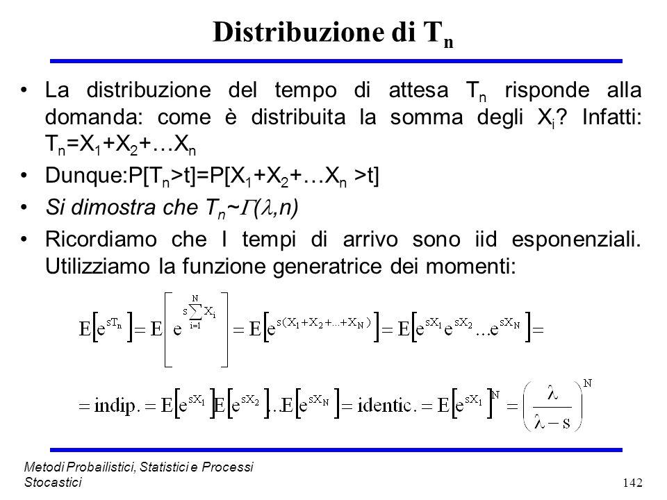 142 Metodi Probailistici, Statistici e Processi Stocastici Distribuzione di T n La distribuzione del tempo di attesa T n risponde alla domanda: come è