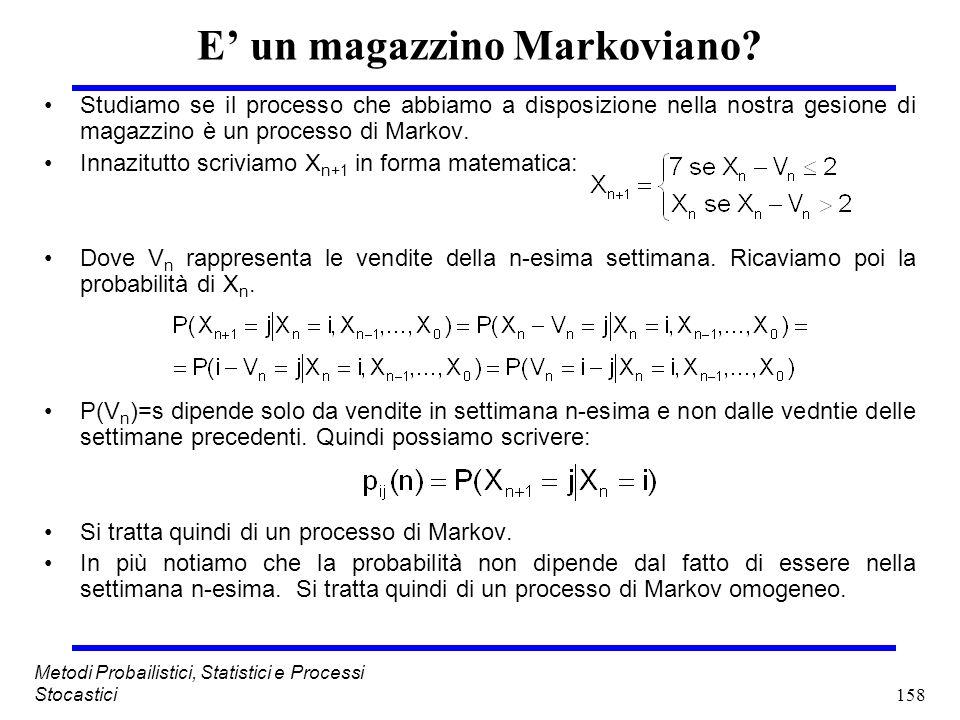 158 Metodi Probailistici, Statistici e Processi Stocastici E un magazzino Markoviano? Studiamo se il processo che abbiamo a disposizione nella nostra