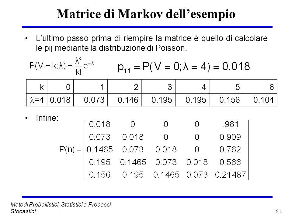 161 Metodi Probailistici, Statistici e Processi Stocastici Matrice di Markov dellesempio Lultimo passo prima di riempire la matrice è quello di calcol