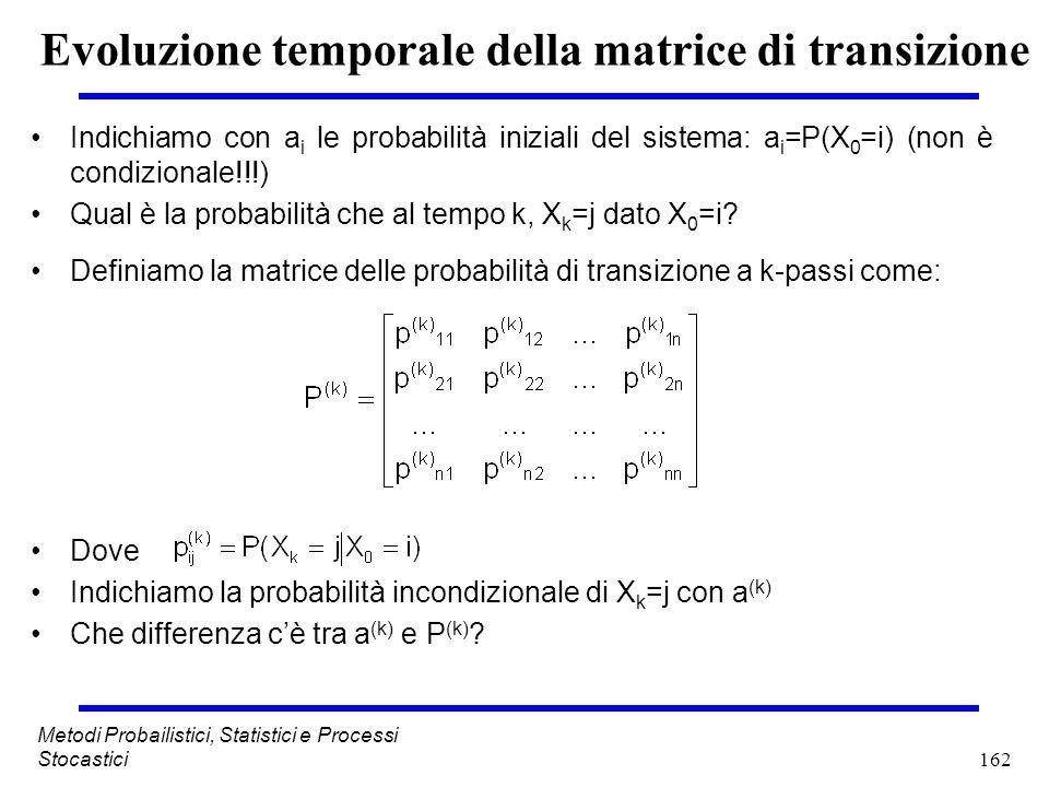 162 Metodi Probailistici, Statistici e Processi Stocastici Evoluzione temporale della matrice di transizione Indichiamo con a i le probabilità inizial