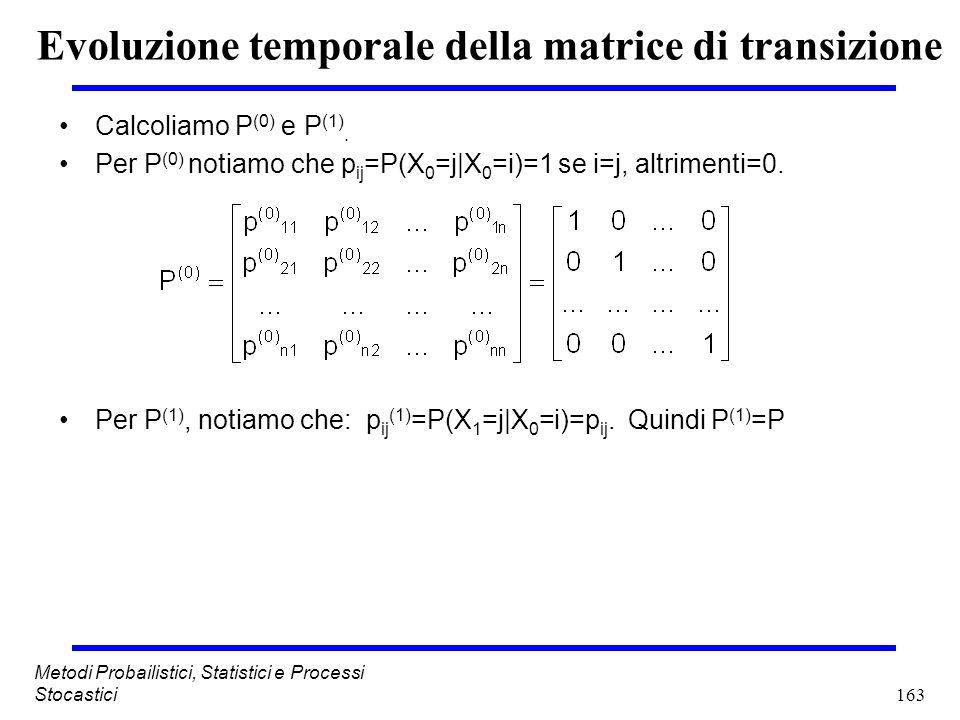 163 Metodi Probailistici, Statistici e Processi Stocastici Evoluzione temporale della matrice di transizione Calcoliamo P (0) e P (1). Per P (0) notia
