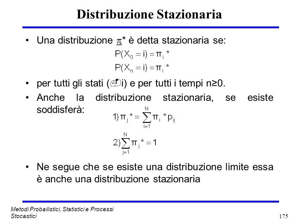 175 Metodi Probailistici, Statistici e Processi Stocastici Distribuzione Stazionaria Una distribuzione * è detta stazionaria se: per tutti gli stati (