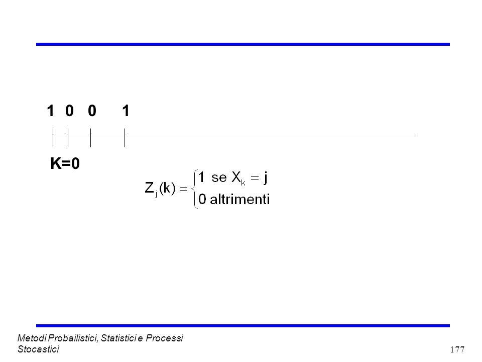 177 Metodi Probailistici, Statistici e Processi Stocastici 1001 K=0