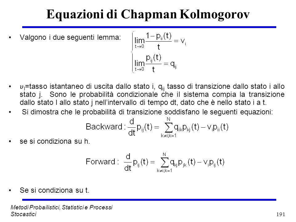 191 Metodi Probailistici, Statistici e Processi Stocastici Equazioni di Chapman Kolmogorov Valgono i due seguenti lemma: I =tasso istantaneo di uscita