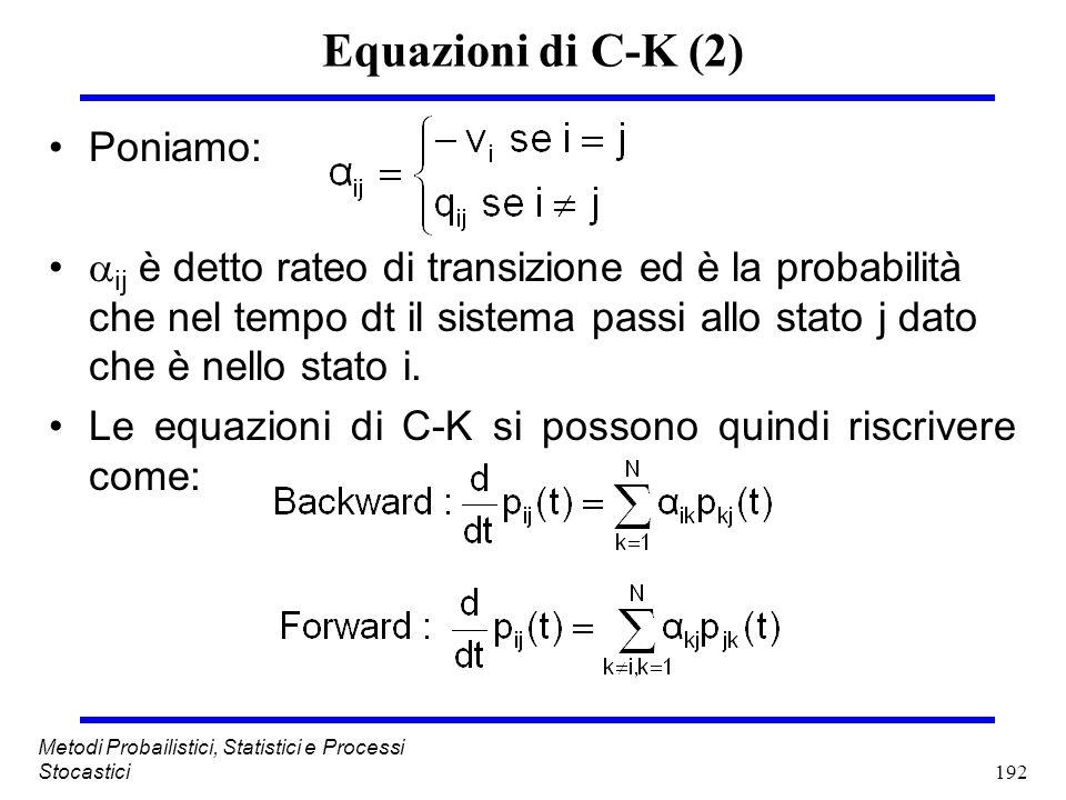 192 Metodi Probailistici, Statistici e Processi Stocastici Equazioni di C-K (2) Poniamo: ij è detto rateo di transizione ed è la probabilità che nel t